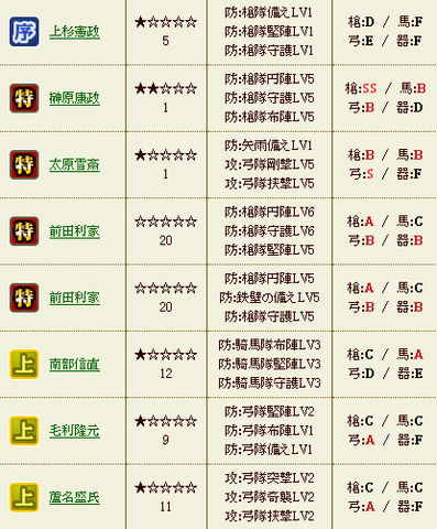 15+16W武将一覧4.png