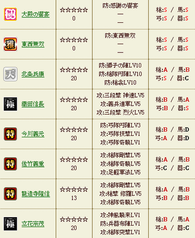 15+16W武将一覧�@.png
